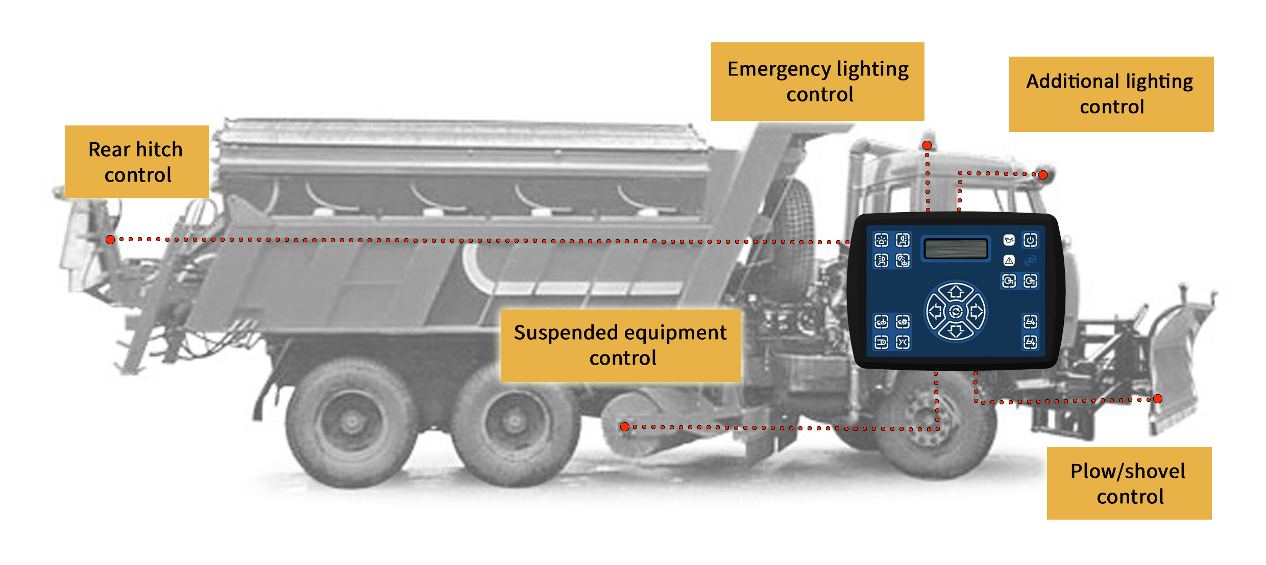 Сontrol system of special equipment